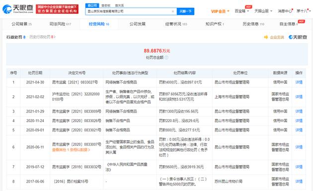 京东因销售不合格产品被处罚 罚款4000元