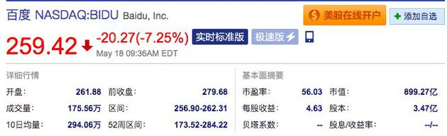 百度昨日下跌的股价