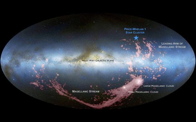 银河系边缘发现数千颗来自其他星系的年轻恒星