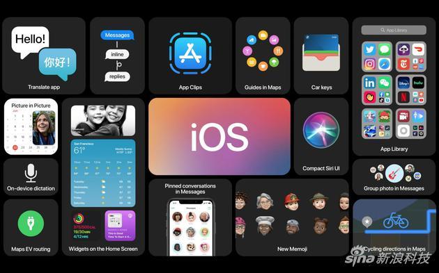 依然叫iOS,沒有改名