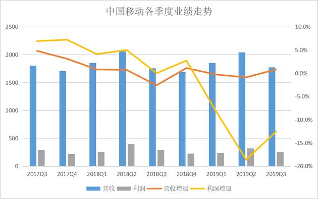 jw娱乐平台_新华时评:尽快止暴制乱攸关香港经济民生根基