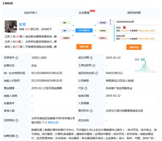 京东鸿云计算(北京)有限公司信息
