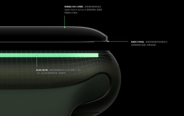 Apple Watch 7上手:屏幕大了 充电快了 这次升级直接了当
