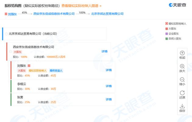 刘强东卸任京东物流总经理 张雱卸任该公司执行董事