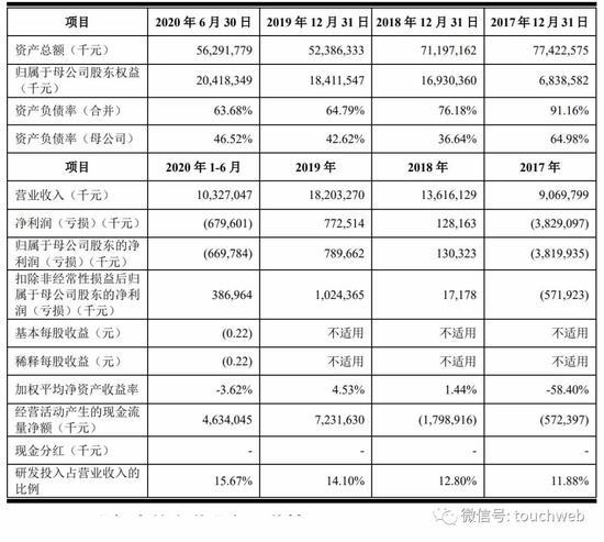 京东数科科创板上市被终止:京东科技或改道港交所IPO