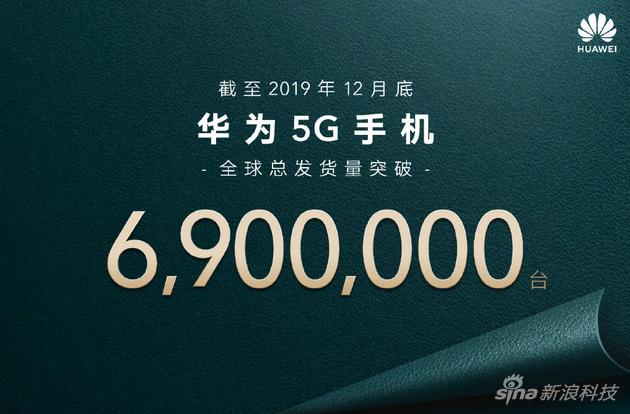 华为公布2019年5G手机全球总发货量:突破690万台