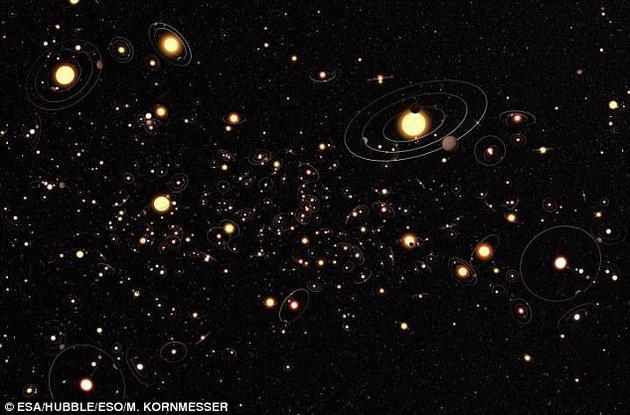 丹麦研究人员使用开普勒太空望远镜定位95颗系外行星,该探测器现已发现数千颗系外行星。