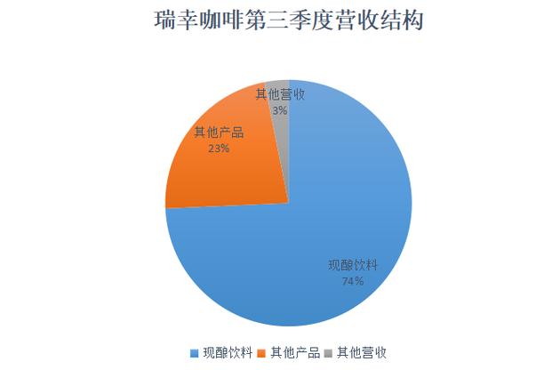 """博奕娱乐论坛-看过来!江西省2019""""双十一""""网购情况新鲜出炉"""