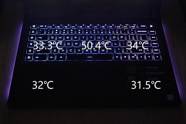 具体温度分布如下