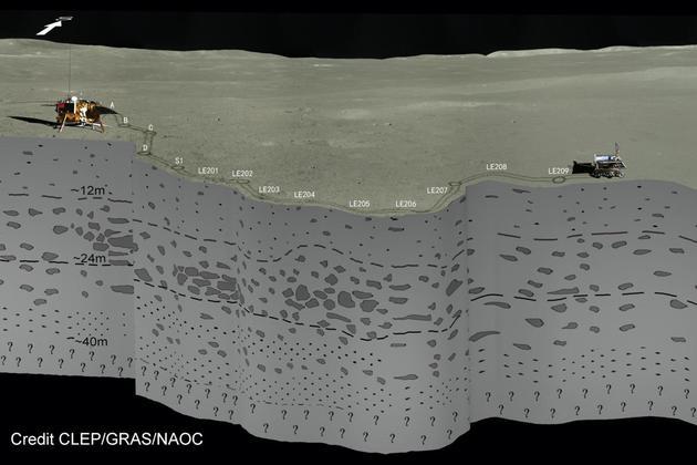 嫦娥四号新发现!首揭开月球背面地下浅层结构面纱