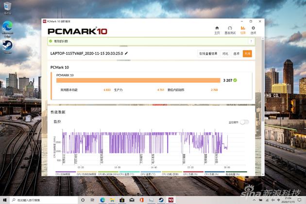 PCMark 10现代办公测试