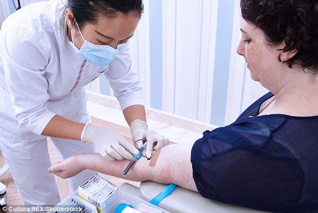 有朝一日,医生也许能对患者开展寿命测试,同时设法弥补机体损伤、延长患者寿命