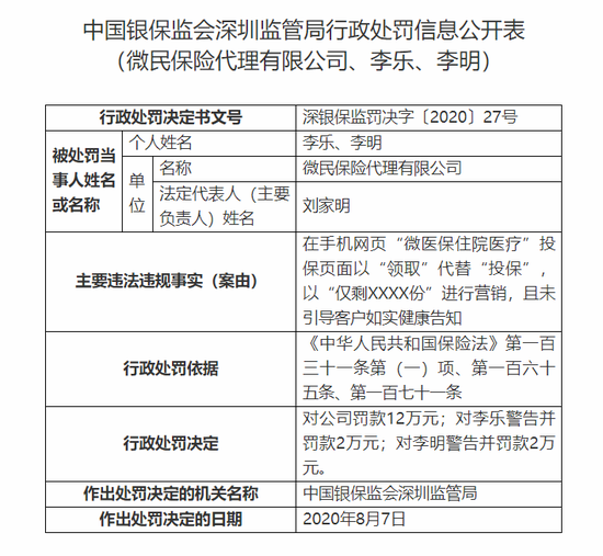 腾讯旗下微保被罚12万元:营销行为违规涉嫌欺骗投保人
