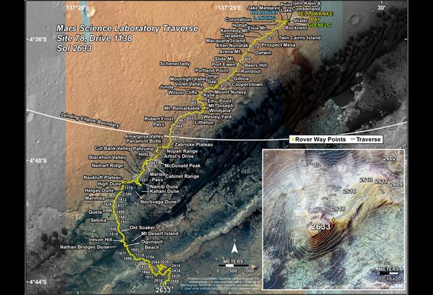從地圖上可以看到,任務科學家們已經有點瘋狂,他們給每一塊岩石都起了名字,給好奇號經過的每一個地方起了名字