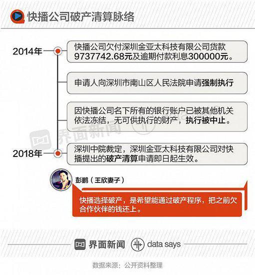 王欣转战人工智能 已融资3000万美元