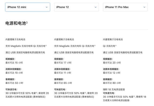 iPhone12来了 5G居然不是买它的唯一理由