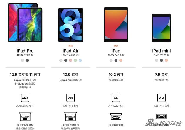 在售iPad系列