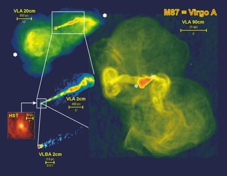 M87星系中心黑洞的射电喷流反馈 来源:美国国家射电天文台