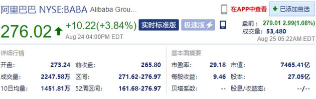 阿里美股盘前涨1.08% 蚂蚁集团今日递交招股文件