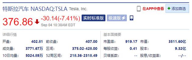 美股科技股继续走低 苹果特斯拉均跌超7%