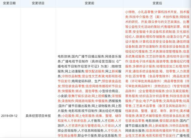 http://www.xqweigou.com/dianshangyunying/62566.html