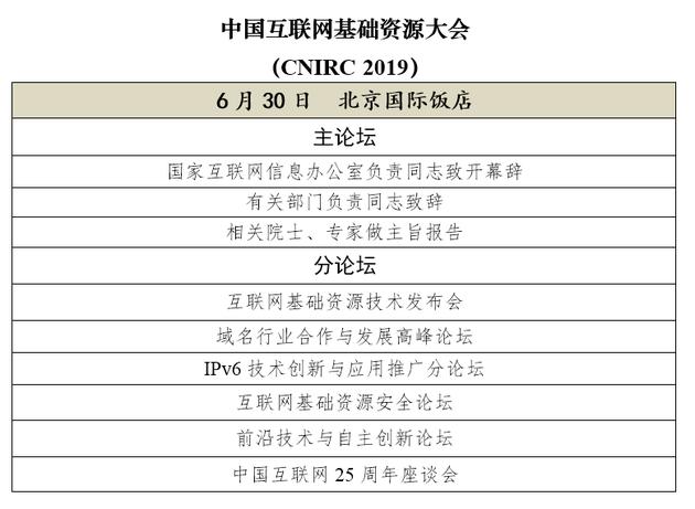 CNNIC将于6月30日举办首届中国互联网基础资源大会