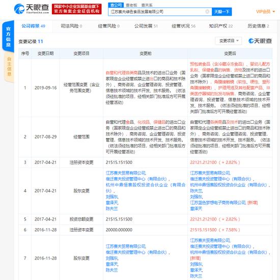 刘强东章泽天持股公司经营范围变更 新增保健食品销售等