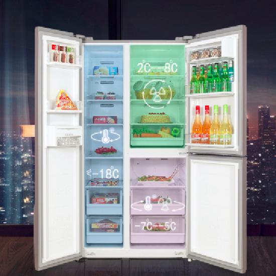 产业观察:冰箱行业或迎加速发展期 健康化产品广受关注