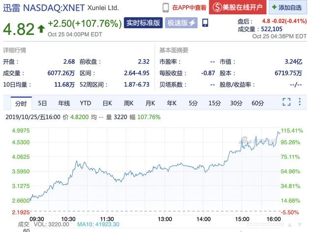 悉尼国际会员入口·中国房产市值超美日欧盟总和 股票却仅为十分之一