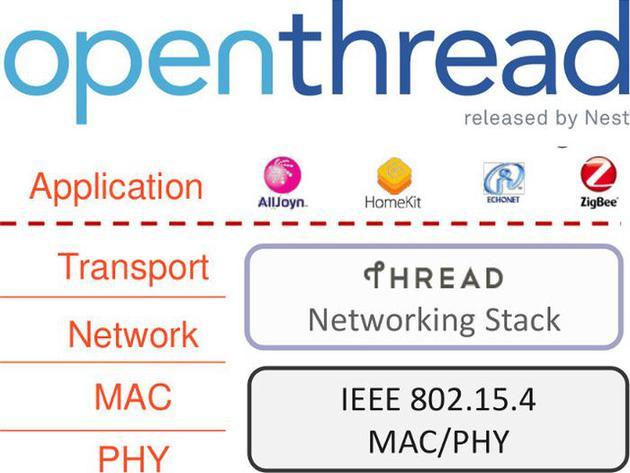 HomePod Mini是苹果首款支持Thread物联网技术的产品