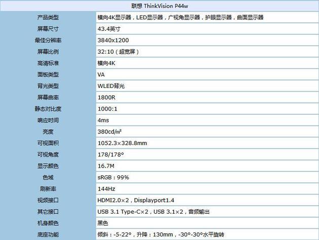 多屏新选择 联想ThinkVision P44w专业显示器评测