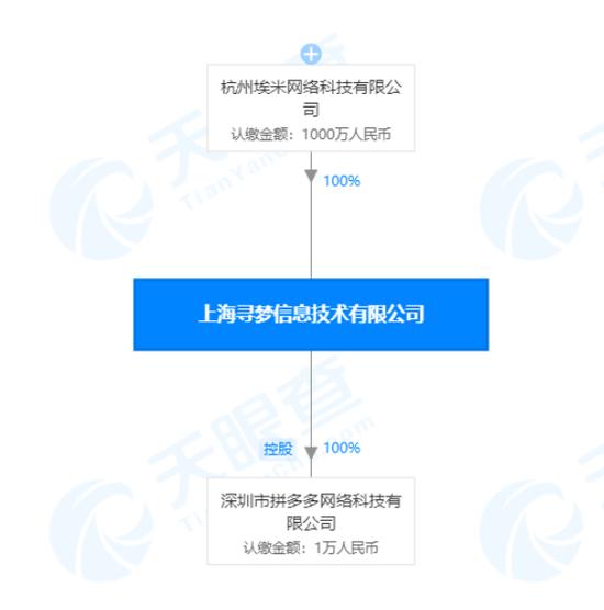 拼多多经营主体人事变更:孙沁退出法人 朱健翀接任