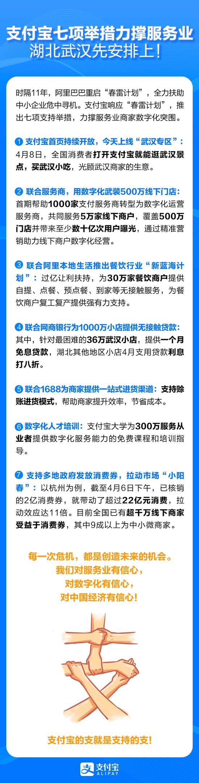 支付宝7项举措助力服务业数字化突围 率先在武汉落地