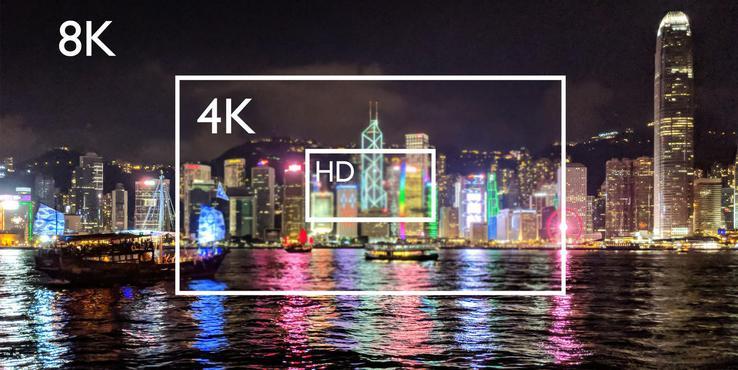 智能投影的4K超高清之路还有多远