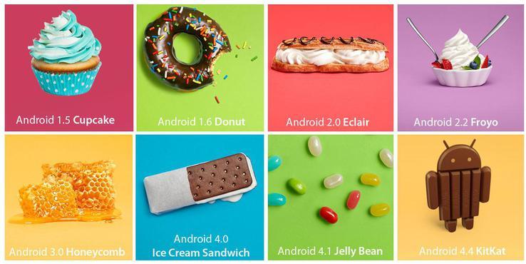 """谷歌扔掉""""甜品"""" 系统命名直接叫Android 10"""