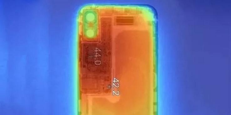 手机发热就像全球变暖,没有厂商有办法