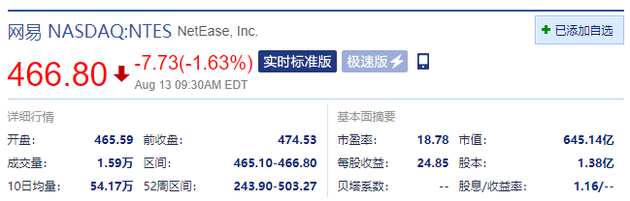 网易开跌1.63% 二季度净利润达52亿元同比增长33.3%