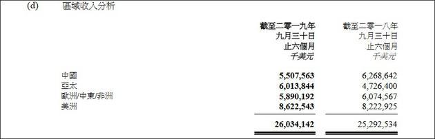 金沙澳门直营平台|《最终幻想7RE》战斗系统详解 酷炫召唤兽登场