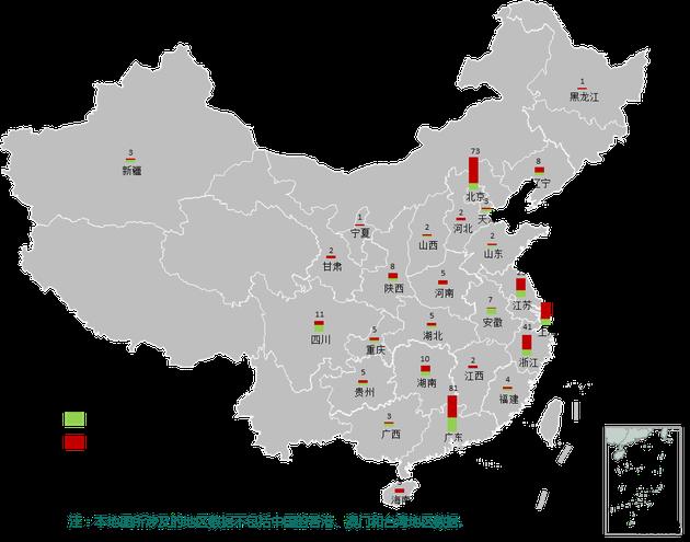 2019年环渤海经济_环渤海经济区