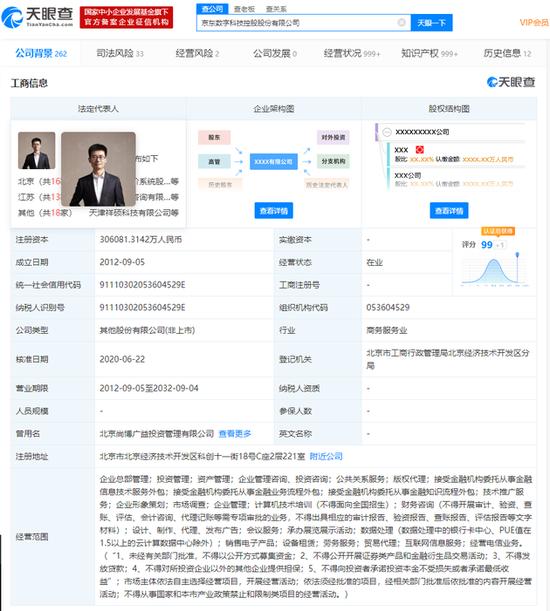 刘强东重任京东数科关联公司董事长 章泽天退出董事行列