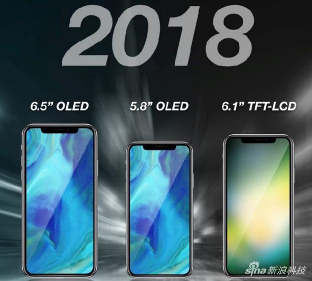 据说2018年会有三款iPhone
