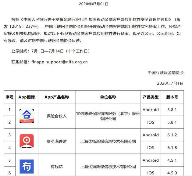 中互金公示移动金融客户端应用软件拟备案名单 度小满等在列