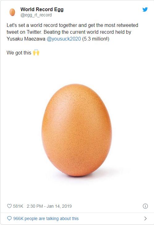Twitter公布年度最热话题:打破世界纪录的蛋问鼎