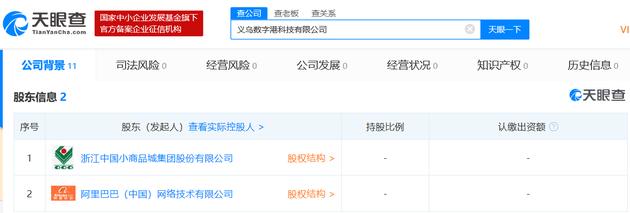 阿里巴巴、浙江中国小商品城集团公司共同成立科技新公司