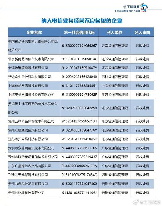 http://www.uchaoma.cn/keji/1820484.html