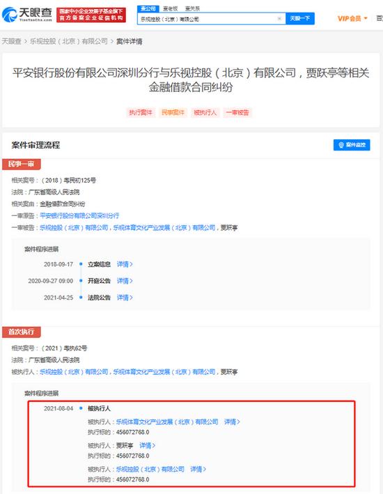 贾跃亭因借款纠纷被执行超4.5亿 被执行总金额超94亿