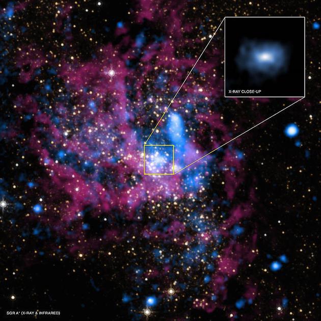 人马座A*超大质量黑洞 来源:NASA