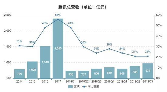 二维码娱乐平台 吉林长春:女主播涉嫌诈骗400余万获刑13年