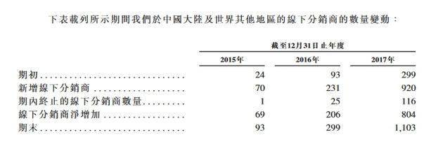 小米新零售分销渠道:2016 2017年线下分销商数量猛增