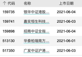 【一周基金公告】53只新基金成立募资293亿元,华夏蔡向阳71亿占总规模的近四分之一!96只产品基金经理变更